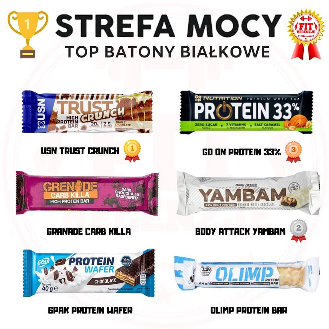 Najlepsze batony proteinowe – Strefa Mocy