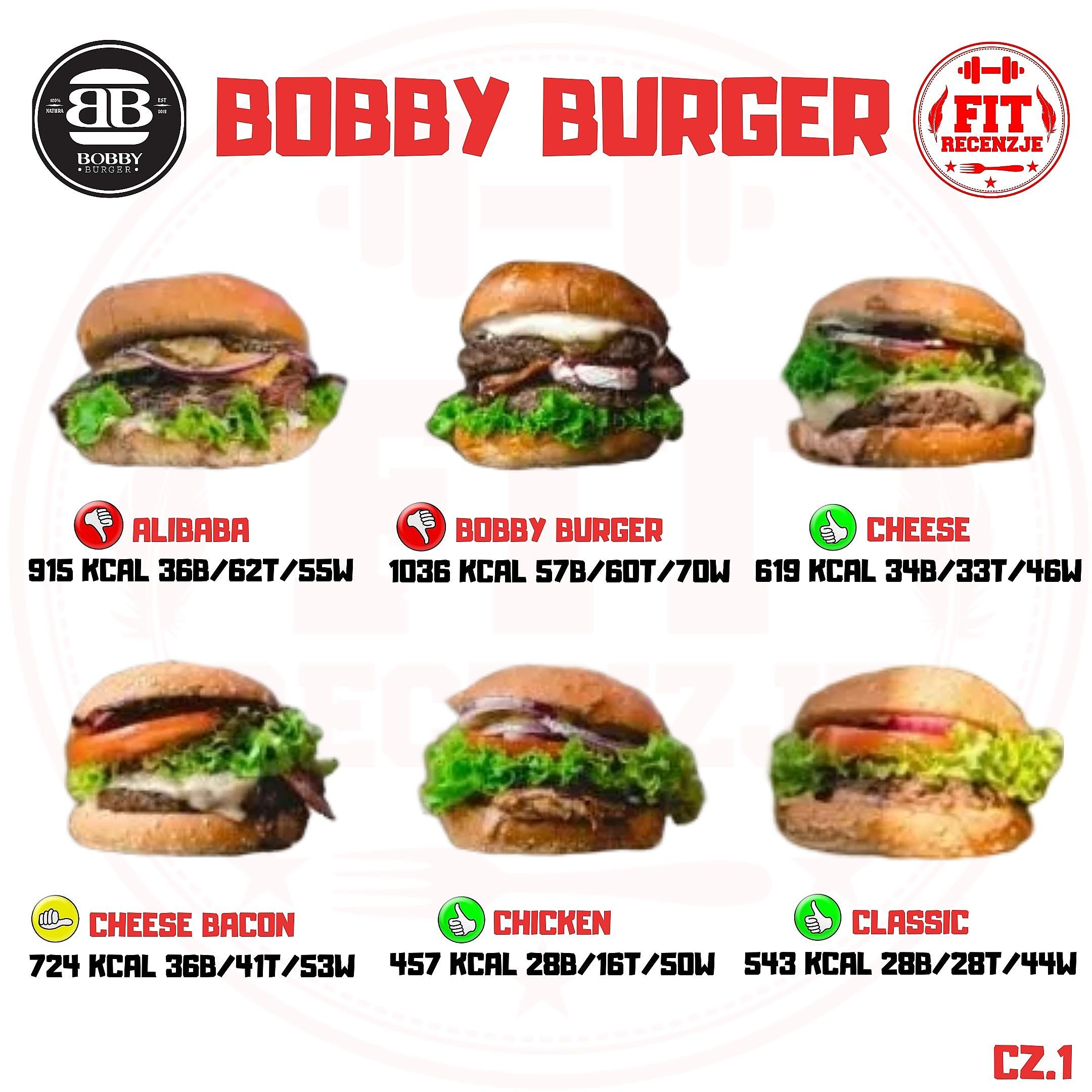Bobby Burger – wartości odżywcze burgerów