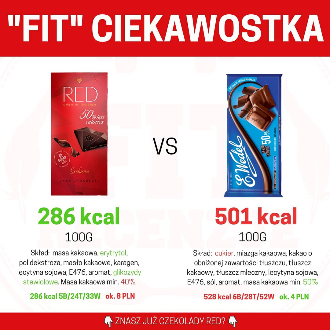 Czekolady Red Chocolate – mają 30-50% mniej kalorii!