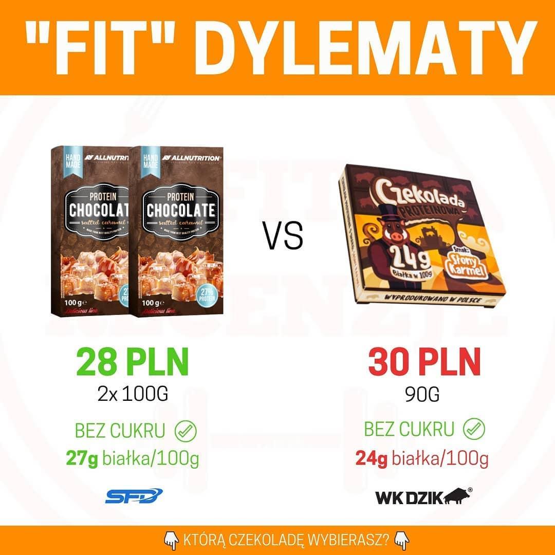 Czekolady proteinowe – All Nutrition vs WK Sklep
