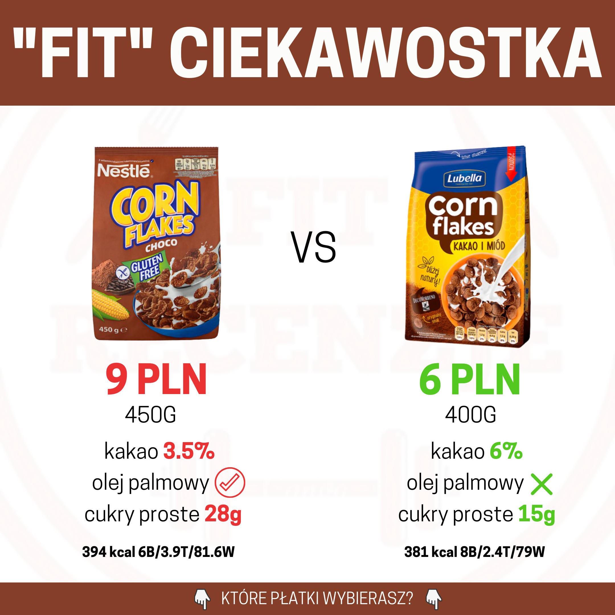 Kakaowe Corn Flakes – zastanów się nad wyborem!