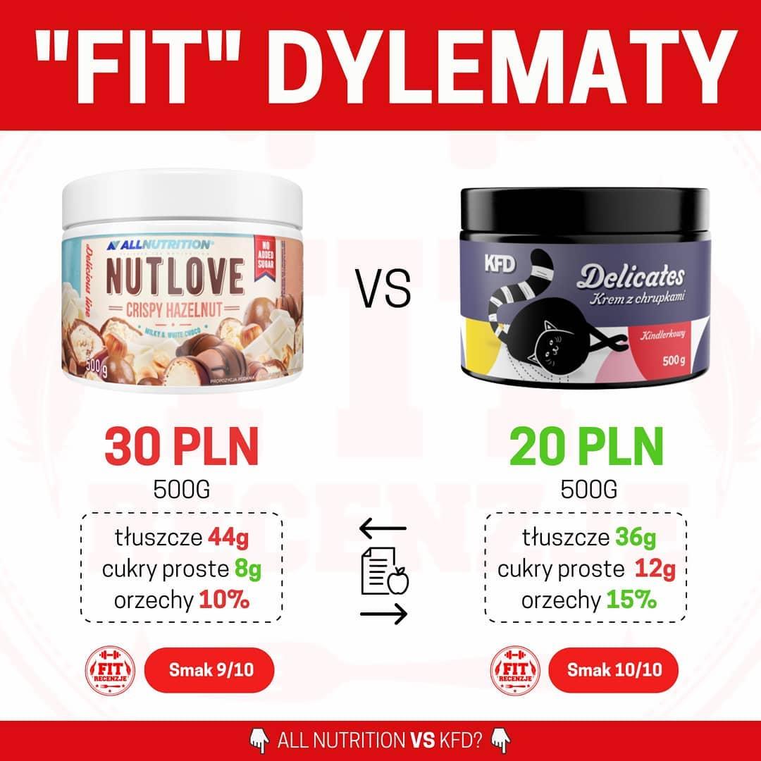 All Nutrition Nutlove vs KFD Delicates – porównanie!