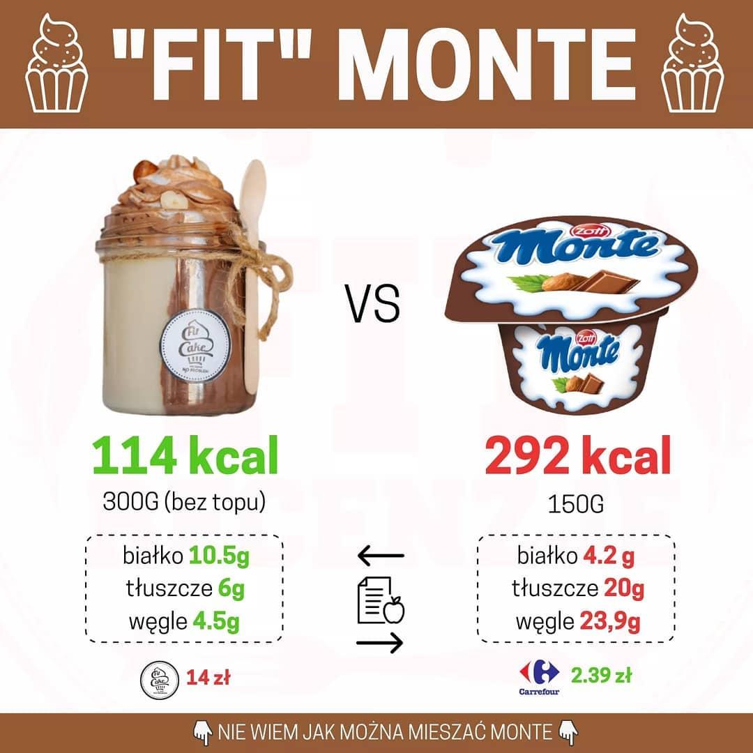 FIT Monte – porównanie Fit Cake vs Zott
