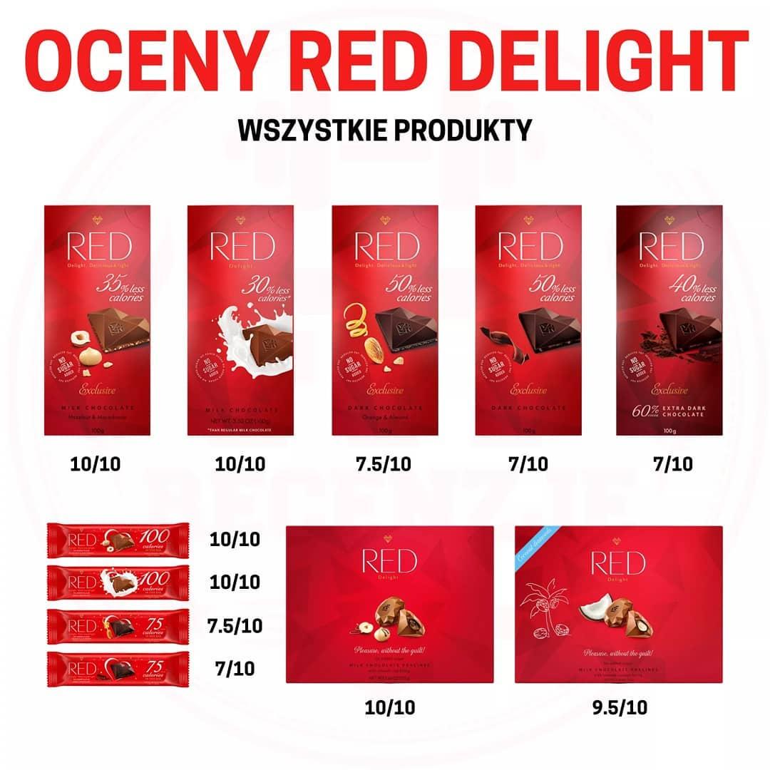 Produkty RED Delight – oceniłem już wszystkie!